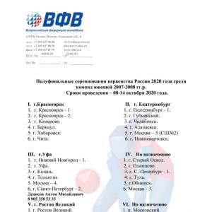 Определены сроки и большинство мест проведения полуфиналов первенств России среди команд 2007-2008 гг. р.