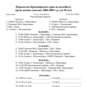 Первенство Красноярского края. Девушки до 18 лет.